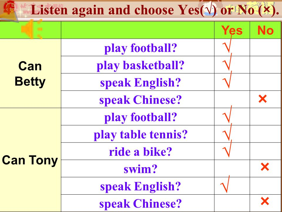 Listen again and choose Yes(√) or No (×). YesNo Can Betty play football.