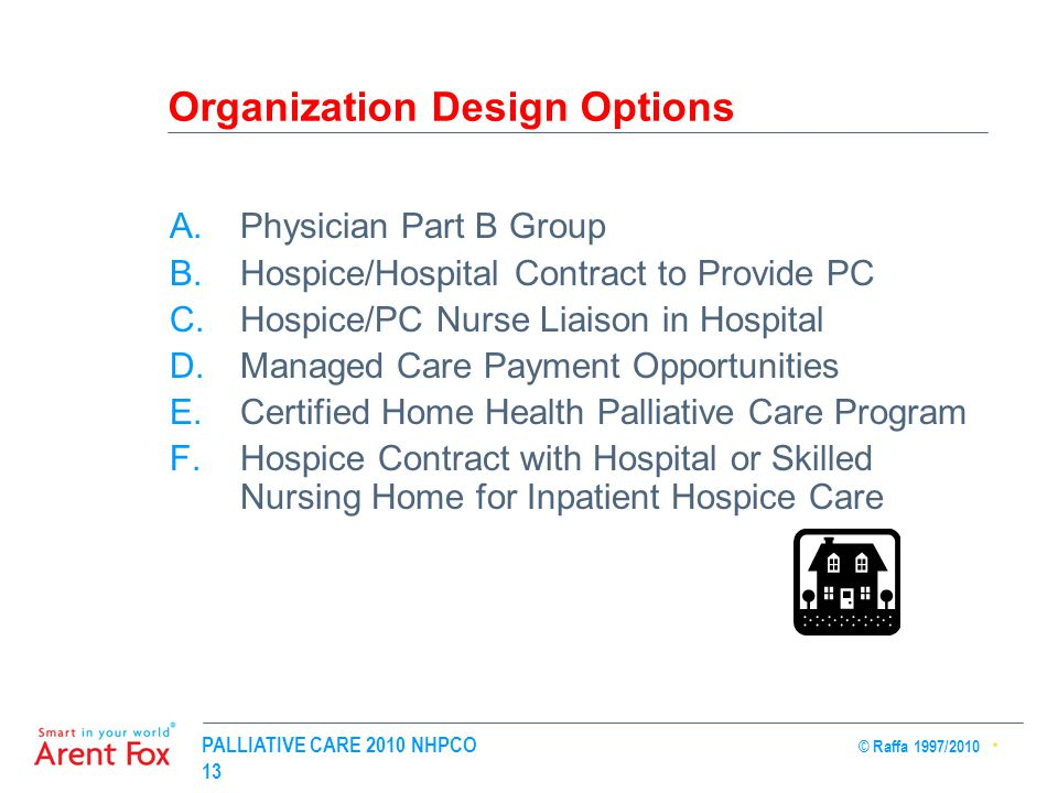 PALLIATIVE CARE 2010 NHPCO © Raffa 1997/2010 13 Organization Design Options A.Physician Part B Group B.Hospice/Hospital Contract to Provide PC C.Hospice/PC Nurse Liaison in Hospital D.Managed Care Payment Opportunities E.Certified Home Health Palliative Care Program F.Hospice Contract with Hospital or Skilled Nursing Home for Inpatient Hospice Care