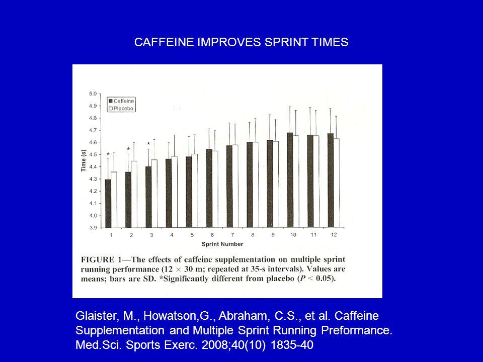 CAFFEINE IMPROVES SPRINT TIMES Glaister, M., Howatson,G., Abraham, C.S., et al.
