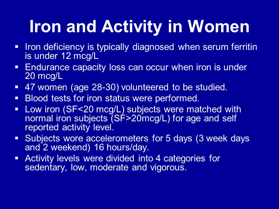 Iron and Activity in Women   Iron deficiency is typically diagnosed when serum ferritin is under 12 mcg/L   Endurance capacity loss can occur when iron is under 20 mcg/L   47 women (age 28-30) volunteered to be studied.