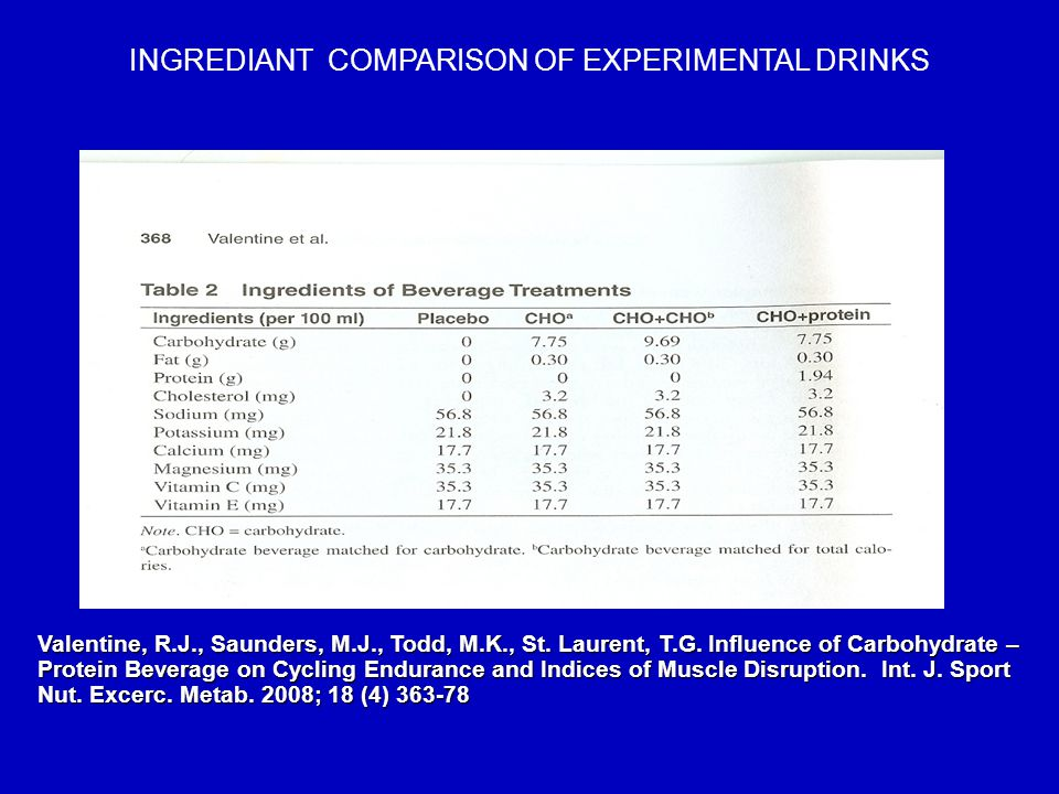INGREDIANT COMPARISON OF EXPERIMENTAL DRINKS