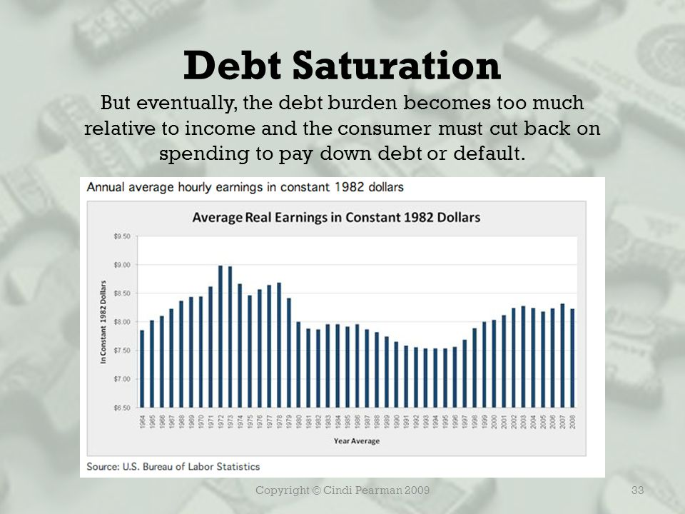 Copyright © Cindi Pearman 200933 Debt Saturation But eventually, the debt burden becomes too much relative to income and the consumer must cut back on spending to pay down debt or default.