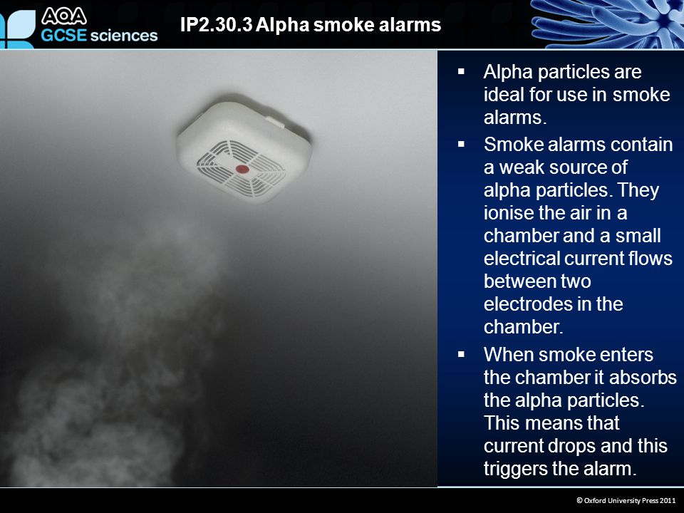 IP2.30.3 Alpha smoke alarms © Oxford University Press 2011  Alpha particles are ideal for use in smoke alarms.