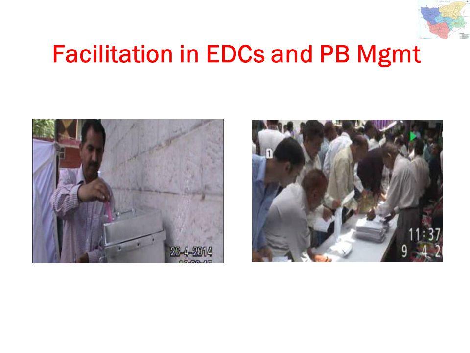 Facilitation in EDCs and PB Mgmt