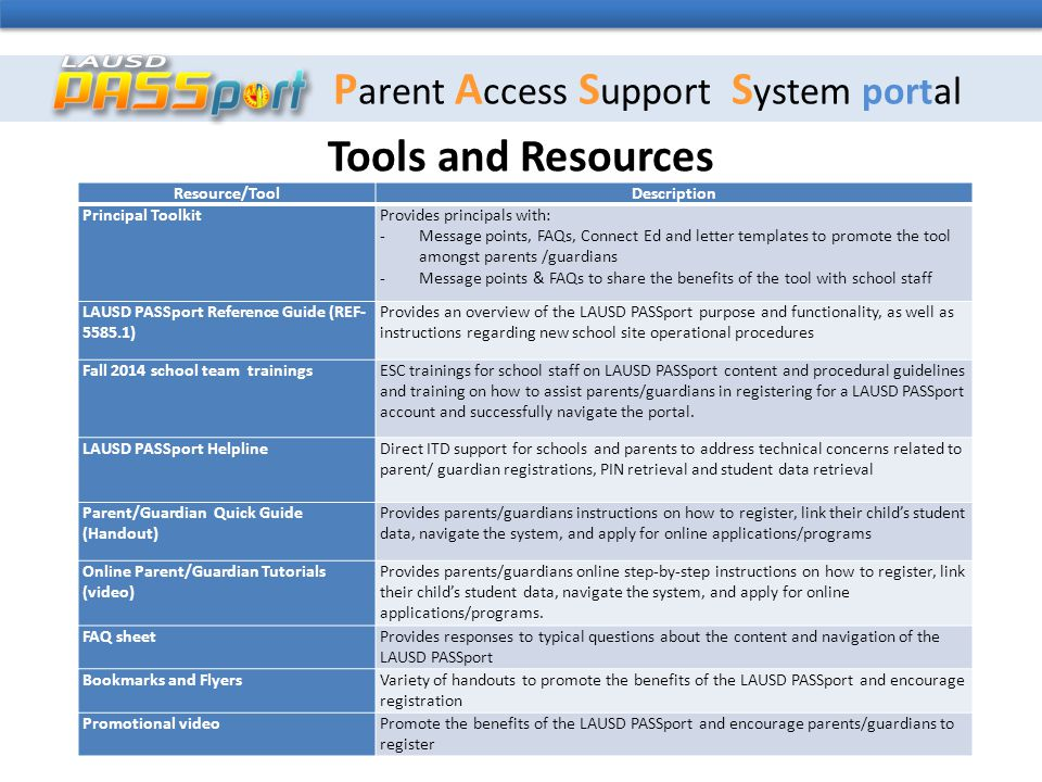 P arent A ccess S upport S ystem portal Tools and Resources Resource/ToolDescription Principal ToolkitProvides principals with: -Message points, FAQs, Connect Ed and letter templates to promote the tool amongst parents /guardians -Message points & FAQs to share the benefits of the tool with school staff LAUSD PASSport Reference Guide (REF- 5585.1) Provides an overview of the LAUSD PASSport purpose and functionality, as well as instructions regarding new school site operational procedures Fall 2014 school team trainingsESC trainings for school staff on LAUSD PASSport content and procedural guidelines and training on how to assist parents/guardians in registering for a LAUSD PASSport account and successfully navigate the portal.