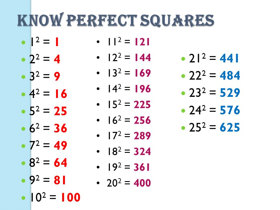 Know Perfect Squares 1 2 = 1 2 2 = 4 3 2 = 9 4 2 = 16 5 2 = 25 6 2 = 36 7 2 = 49 8 2 = 64 9 2 = 81 10 2 = 100 21 2 = 441 22 2 = 484 23 2 = 529 24 2 = 576 25 2 = 625 11 2 = 121 12 2 = 144 13 2 = 169 14 2 = 196 15 2 = 225 16 2 = 256 17 2 = 289 18 2 = 324 19 2 = 361 20 2 = 400