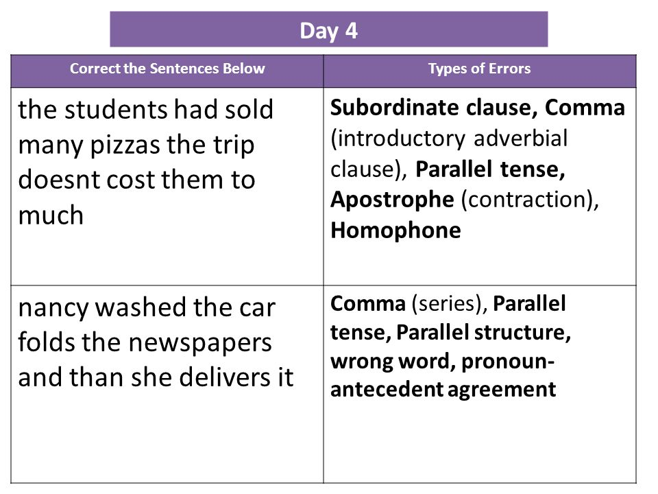 Correct the Sentences BelowTypes of Errors the students had sold many pizzas the trip doesnt cost them to much Subordinate clause, Comma (introductory adverbial clause), Parallel tense, Apostrophe (contraction), Homophone nancy washed the car folds the newspapers and than she delivers it Comma (series), Parallel tense, Parallel structure, wrong word, pronoun- antecedent agreement Day 4