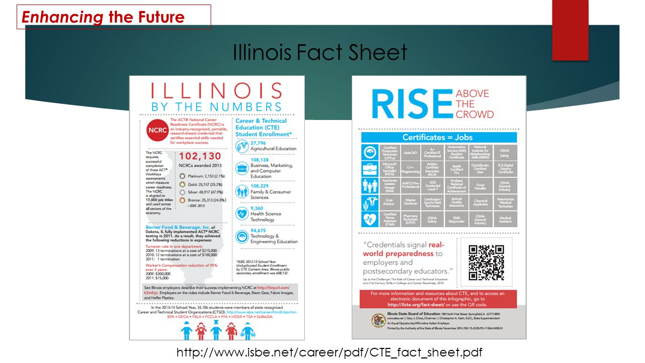 What's Next Illinois  A free individualized learning plan system for students in the state of Illinois where students plan for high school, college, and careers, while exploring financial aid and building a portfolio.