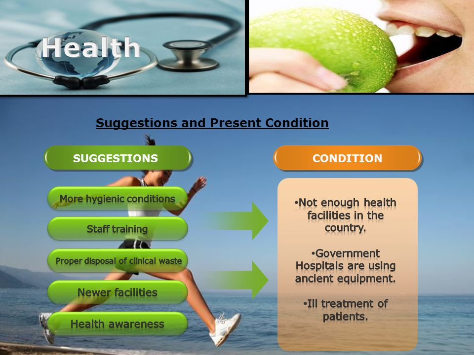 SUGGESTIONSCONDITION Suggestions and Present Condition
