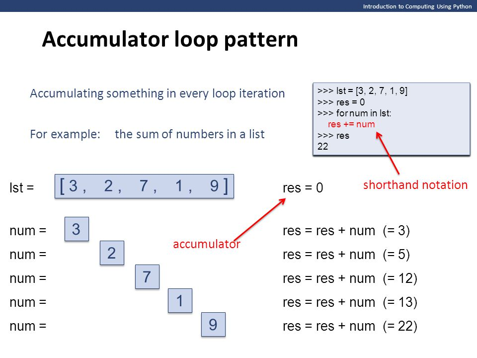 Introduction to Computing Using Python Accumulator loop pattern Accumulating something in every loop iteration 3 3 7 7 2 2 1 1 9 9 num = lst = [ 3, 2,