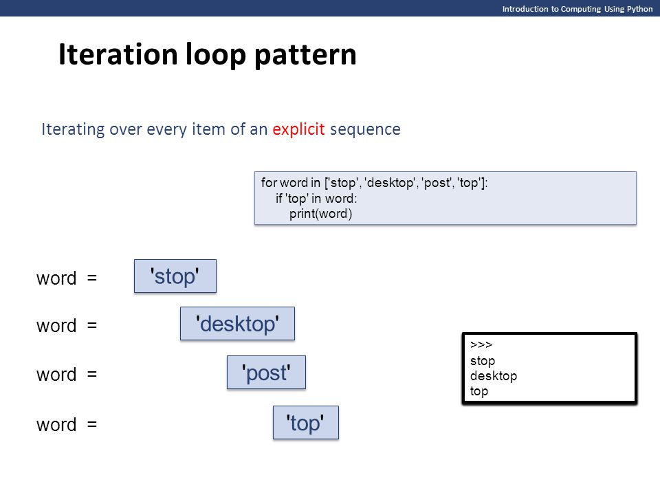 >>> Introduction to Computing Using Python Iteration loop pattern 'stop' 'top' 'desktop' 'post' word = for word in ['stop', 'desktop', 'post', 'top']: