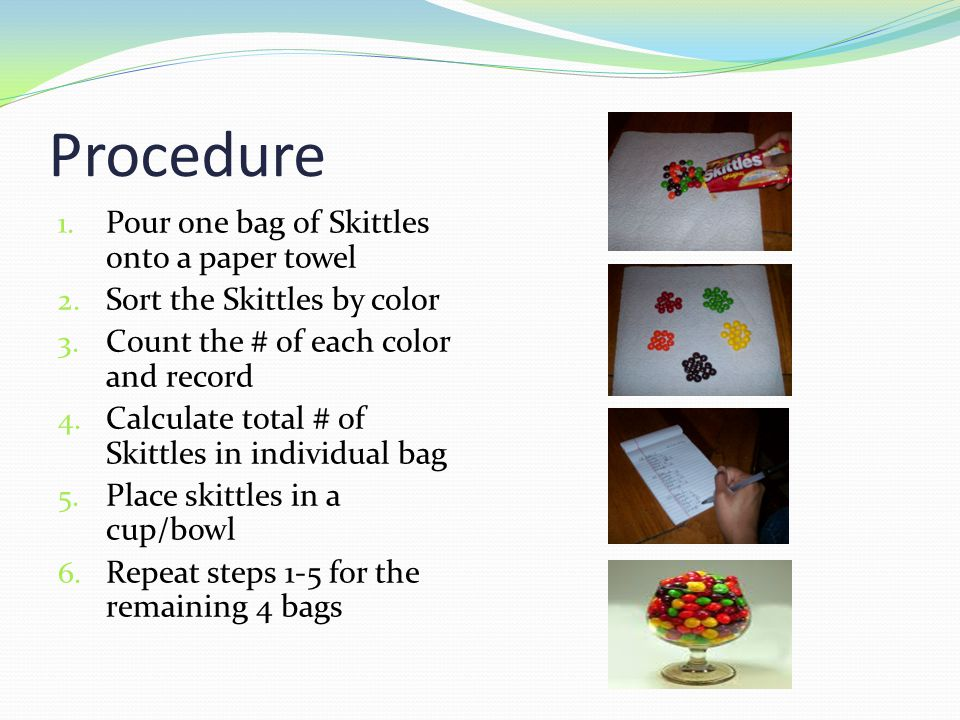 Intro & Research (cont.) Weakness Strength The population size could have been larger The number of each color of Skittles could have been miscalculated, which would have skewed the sum in the bag The experiment setup The Skittles were all the same size  No half pieces