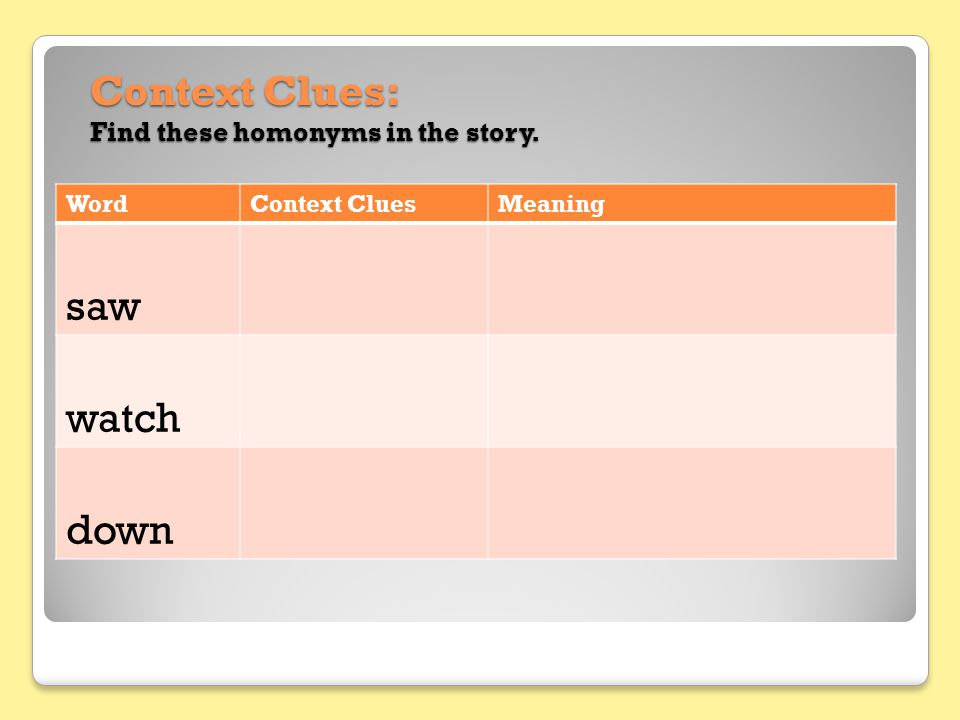 Context Clues: Find these homonyms in the story. WordContext CluesMeaning saw watch down