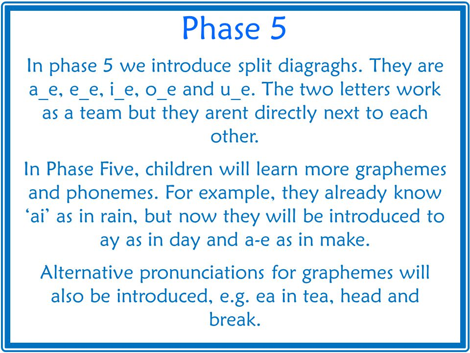 In phase 5 we introduce split diagraghs. They are a_e, e_e, i_e, o_e and u_e. The two letters work as a team but they arent directly next to each othe