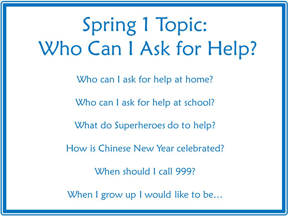 Spring 1 Topic: Who Can I Ask for Help. Who can I ask for help at home.