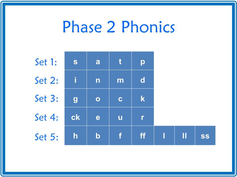 Phase 2 Phonics Set 1: Set 2: Set 3: Set 4: Set 5: s a t p i n m d g o c k ck e u r h b f ff l ll ss