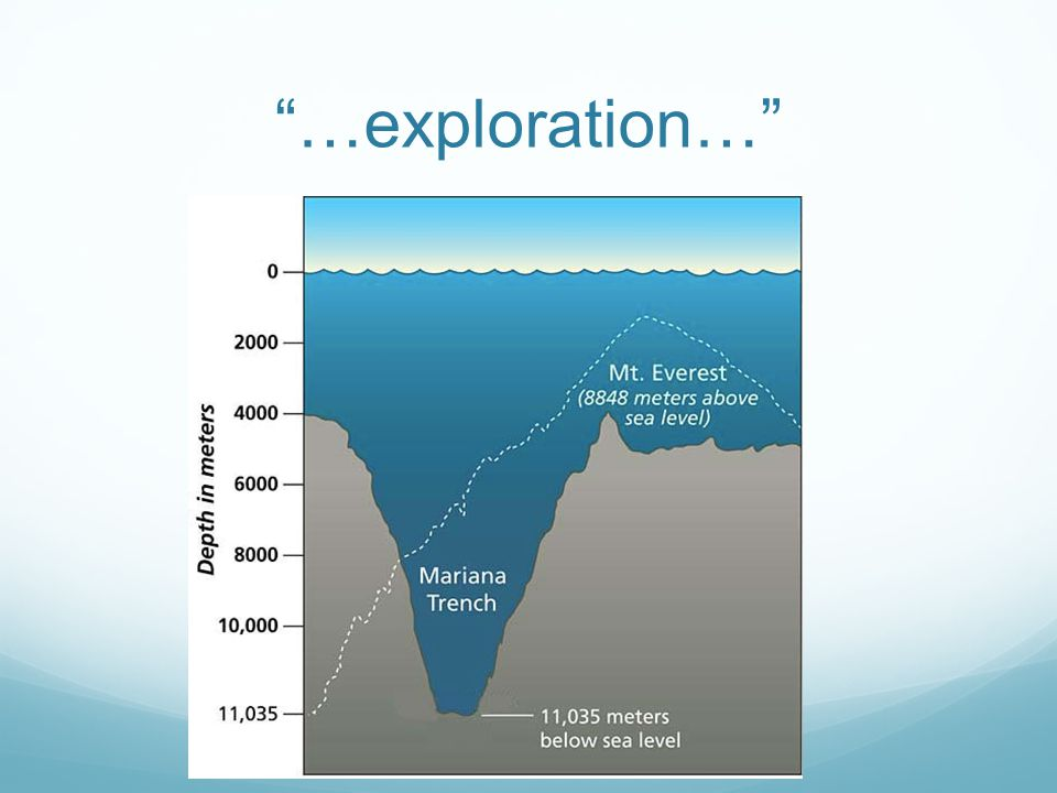 …exploration…