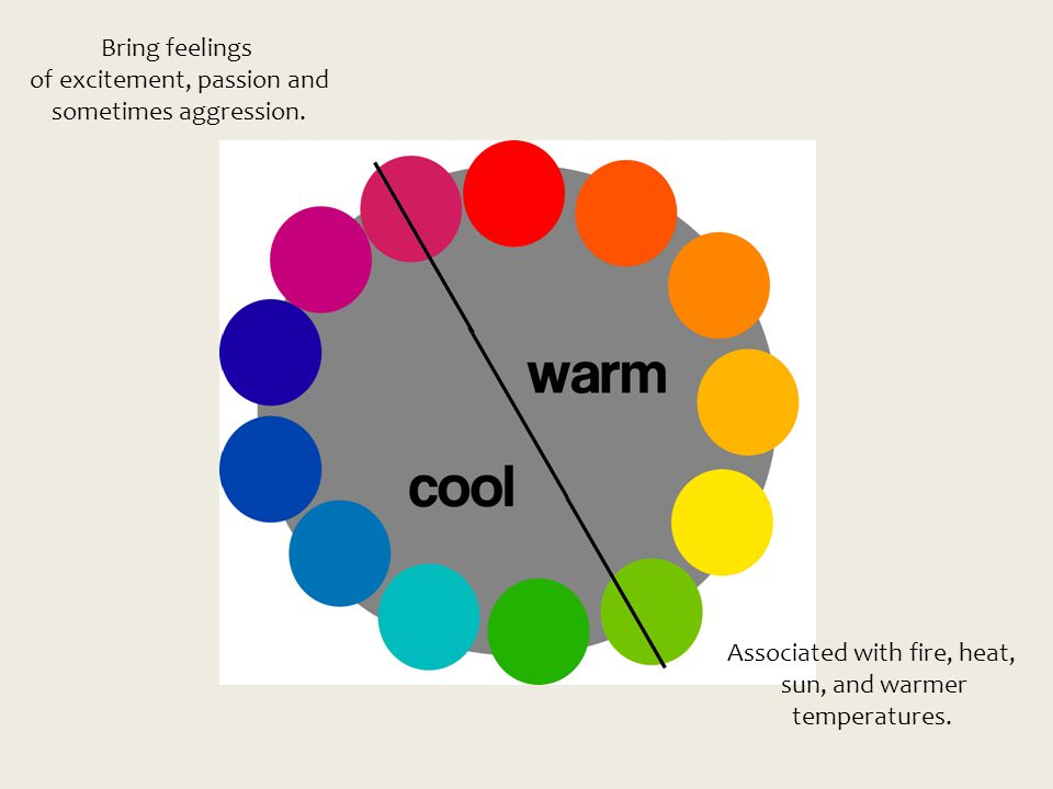 Associated with fire, heat, sun, and warmer temperatures. Bring feelings of excitement, passion and sometimes aggression.