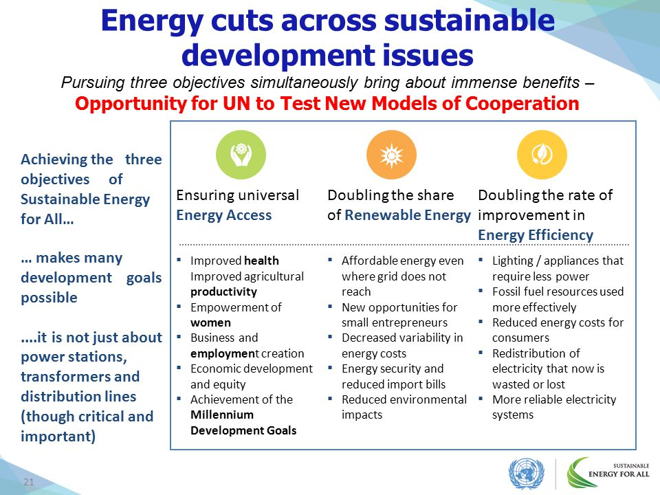 21 Energy cuts across sustainable development issues Pursuing three objectives simultaneously bring about immense benefits – Opportunity for UN to Test New Models of Cooperation Ensuring universal Energy Access Doubling the share of Renewable Energy Achieving the three objectives of Sustainable Energy for All… Doubling the rate of improvement in Energy Efficiency … makes many development goals possible....it is not just about power stations, transformers and distribution lines (though critical and important) ▪ Improved health Improved agricultural productivity ▪ Empowerment of women ▪ Business and employment creation ▪ Economic development and equity ▪ Achievement of the Millennium Development Goals ▪ Lighting / appliances that require less power ▪ Fossil fuel resources used more effectively ▪ Reduced energy costs for consumers ▪ Redistribution of electricity that now is wasted or lost ▪ More reliable electricity systems ▪ Affordable energy even where grid does not reach ▪ New opportunities for small entrepreneurs ▪ Decreased variability in energy costs ▪ Energy security and reduced import bills ▪ Reduced environmental impacts