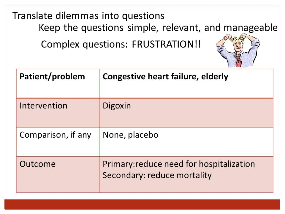 Translate dilemmas into questions Keep the questions simple, relevant, and manageable Complex questions: FRUSTRATION!.