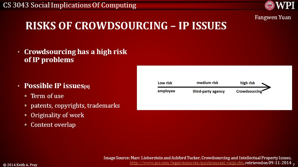 CS 3043 Social Implications Of Computing RISKS OF CROWDSOURCING – IP ISSUES © 2014 Keith A.