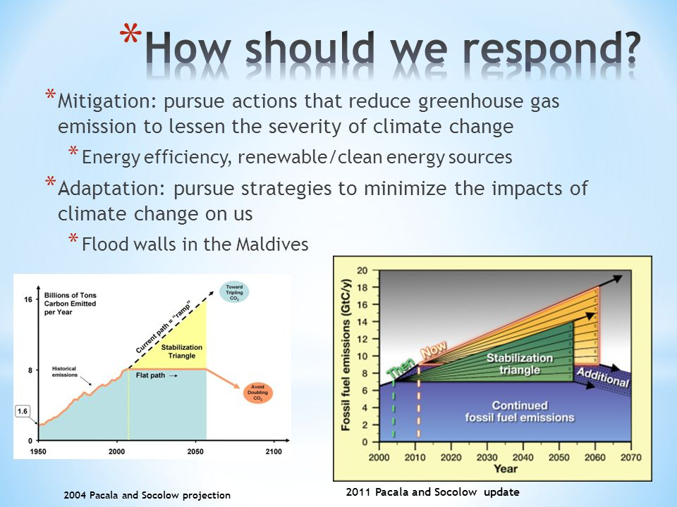 * Mitigation: pursue actions that reduce greenhouse gas emission to lessen the severity of climate change * Energy efficiency, renewable/clean energy sources * Adaptation: pursue strategies to minimize the impacts of climate change on us * Flood walls in the Maldives 2004 Pacala and Socolow projection 2011 Pacala and Socolow update