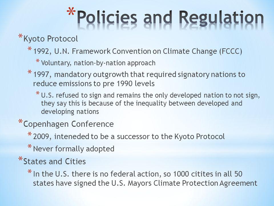 * Kyoto Protocol * 1992, U.N.