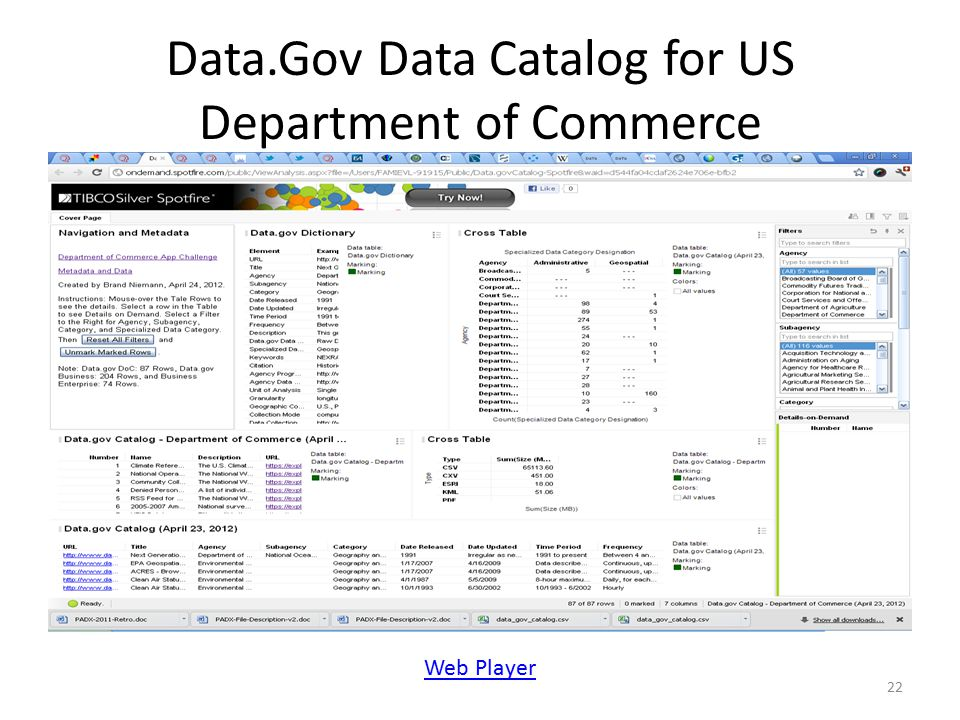 Data.Gov Data Catalog for US Department of Commerce 22 Web Player