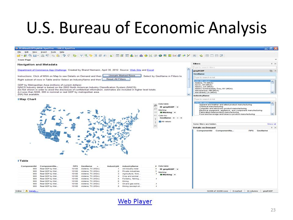 U.S. Bureau of Economic Analysis 23 Web Player