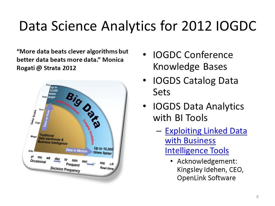 Data Science Analytics for 2012 IOGDC 7 Web Player 2012 IOGDC Knowledge Bases