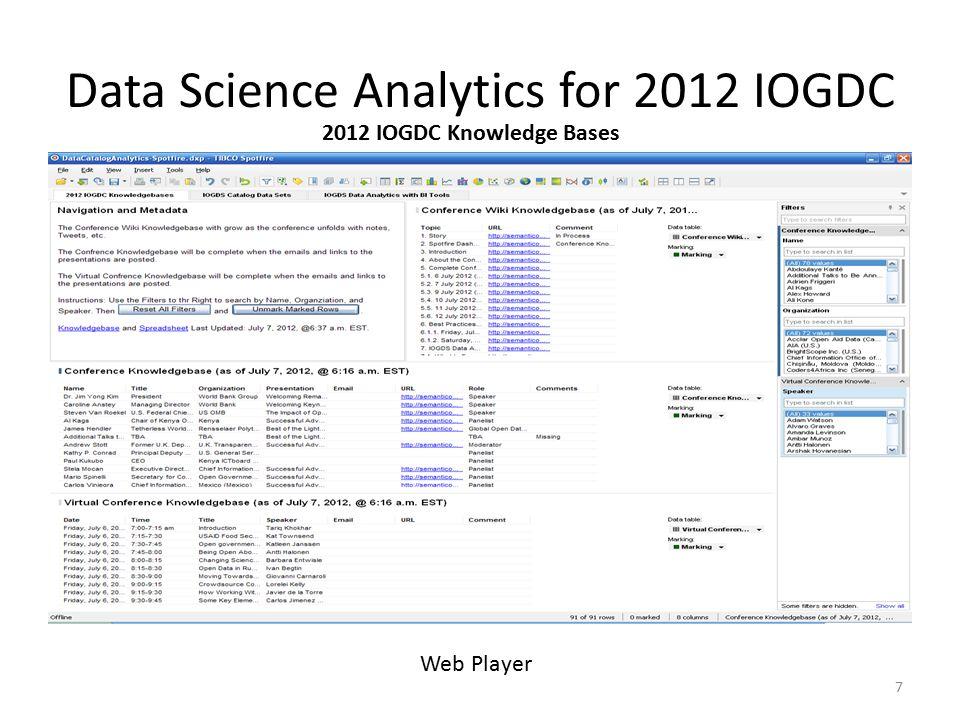 Data Science Analytics for 2012 IOGDC 8 Web Player IOGDS Catalog Data Sets