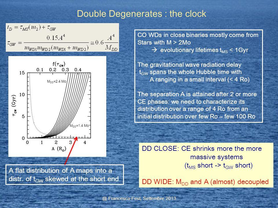 @ Francesca-Fest, Settembre 2013 Double Degenerates : the clock A flat distribution of A maps into a distr.