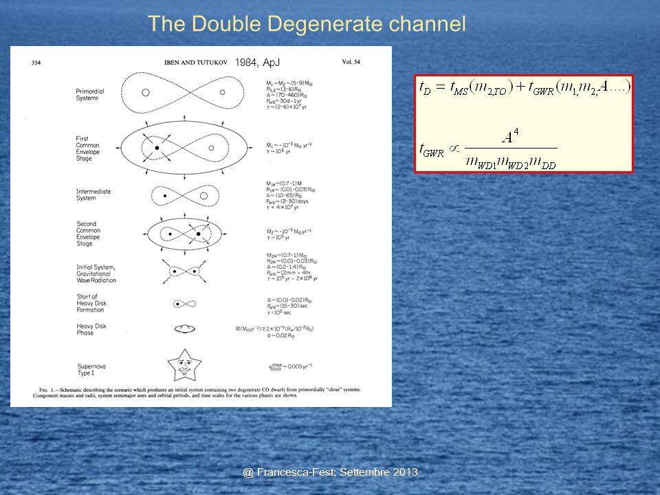 @ Francesca-Fest; Settembre 2013 1984, ApJ The Double Degenerate channel