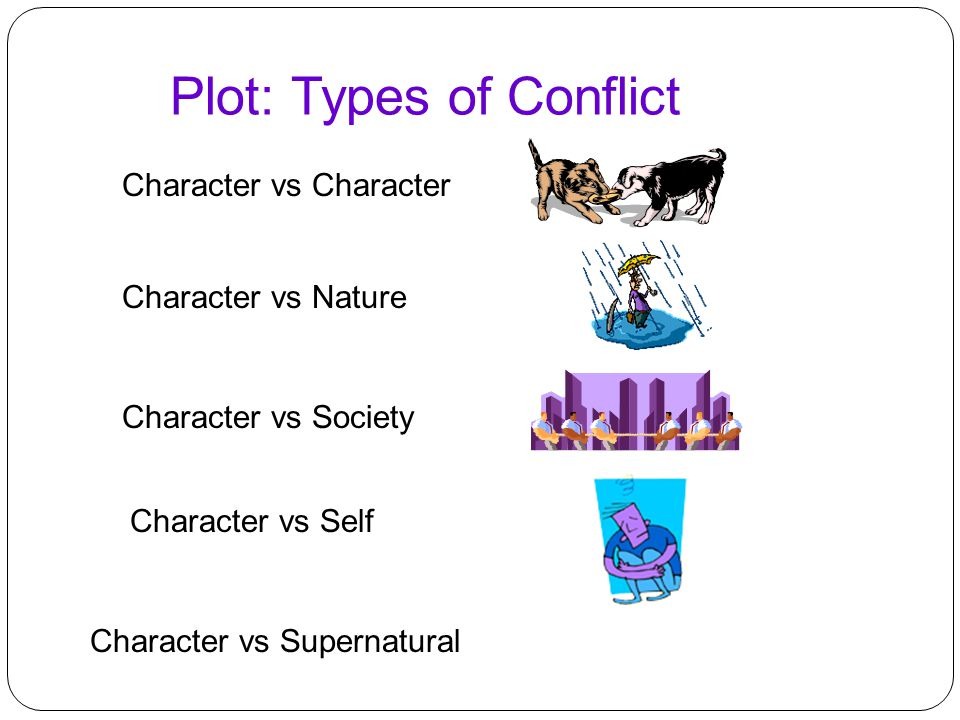 Plot: Types of Conflict Character vs Nature Character vs Society Character vs SelfCharacter vs Character Character vs Supernatural