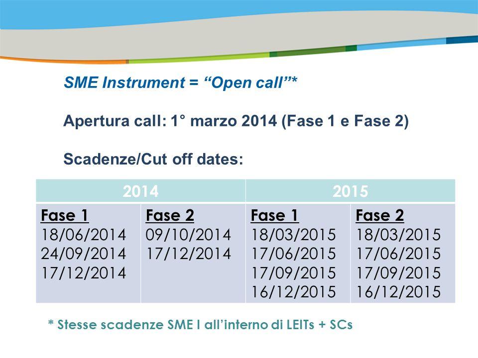 Title of the presentation | Date |‹#› SME Instrument = Open call * Apertura call: 1° marzo 2014 (Fase 1 e Fase 2) Scadenze/Cut off dates: 20142015 Fase 1 18/06/2014 24/09/2014 17/12/2014 Fase 2 09/10/2014 17/12/2014 Fase 1 18/03/2015 17/06/2015 17/09/2015 16/12/2015 Fase 2 18/03/2015 17/06/2015 17/09/2015 16/12/2015 * Stesse scadenze SME I all'interno di LEITs + SCs