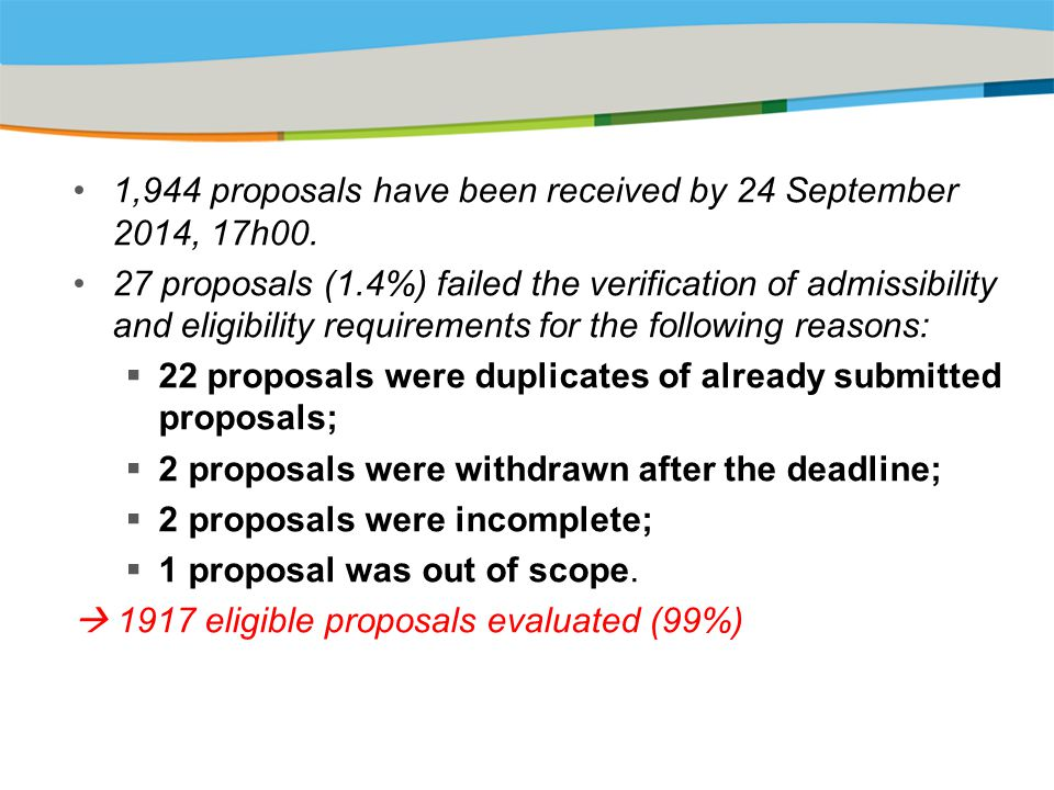 Title of the presentation | Date |‹#› 1,944 proposals have been received by 24 September 2014, 17h00. 27 proposals (1.4%) failed the verification of a