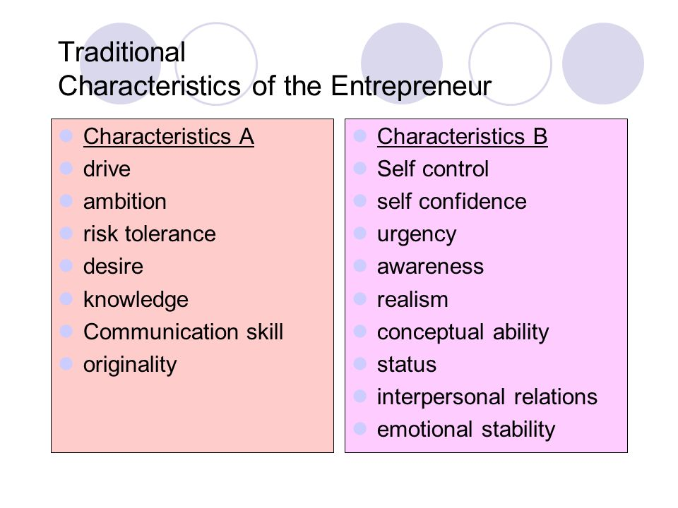 Traditional Characteristics of the Entrepreneur Characteristics A drive ambition risk tolerance desire knowledge Communication skill originality Characteristics B Self control self confidence urgency awareness realism conceptual ability status interpersonal relations emotional stability