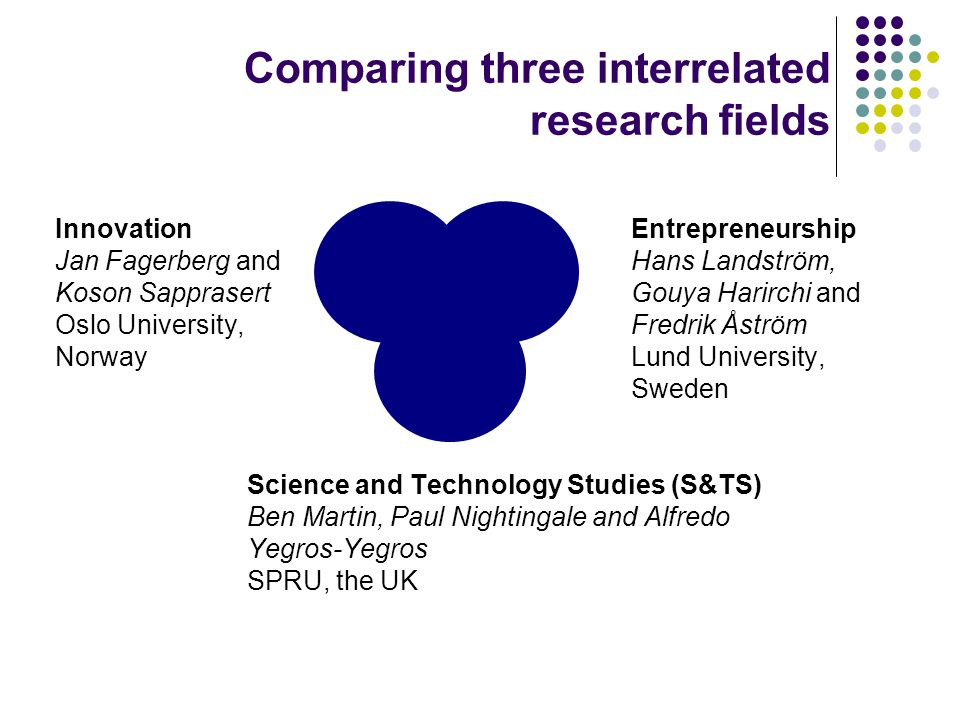 Comparing three interrelated research fields InnovationEntrepreneurship Jan Fagerberg andHans Landström, Koson SapprasertGouya Harirchi and Oslo Unive