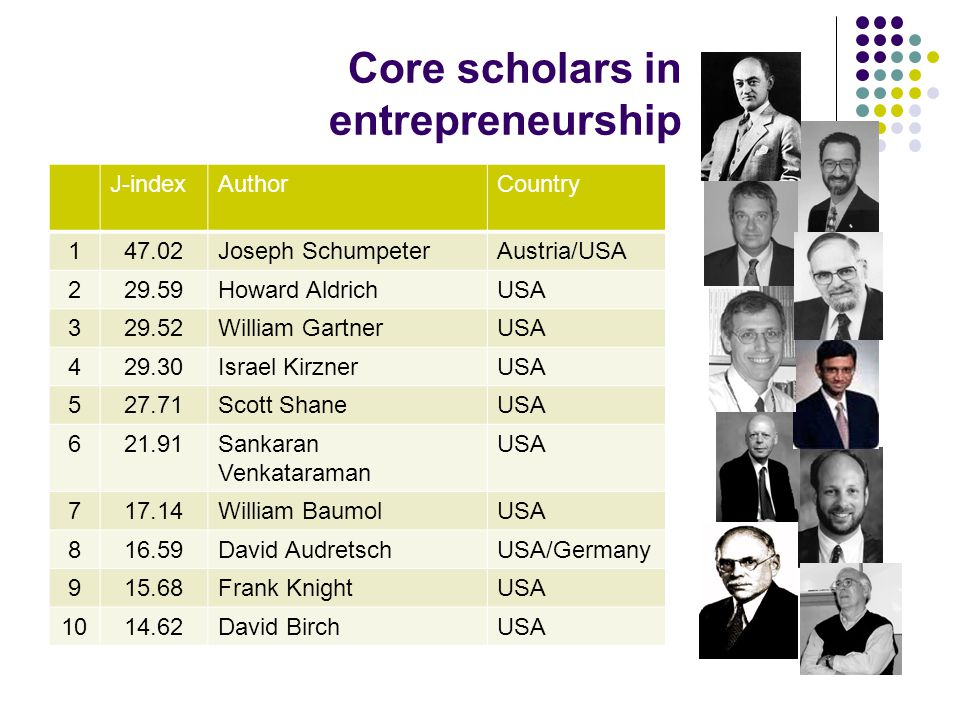 Core scholars in entrepreneurship J-indexAuthorCountry 147.02Joseph SchumpeterAustria/USA 229.59Howard AldrichUSA 329.52William GartnerUSA 429.30Israe