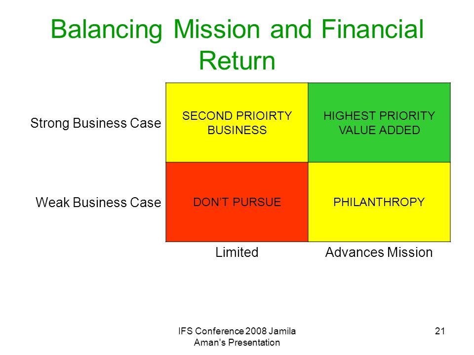 IFS Conference 2008 Jamila Aman's Presentation 21 Balancing Mission and Financial Return Strong Business Case SECOND PRIOIRTY BUSINESS HIGHEST PRIORIT