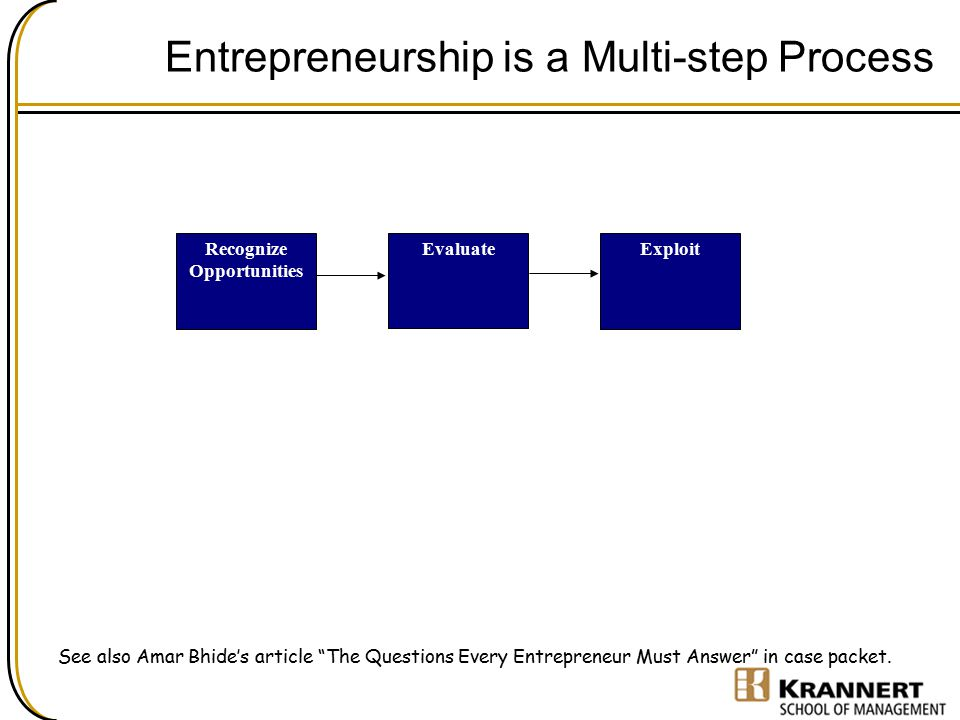 """Entrepreneurship is a Multi-step Process See also Amar Bhide's article """"The Questions Every Entrepreneur Must Answer"""" in case packet. Recognize Opport"""