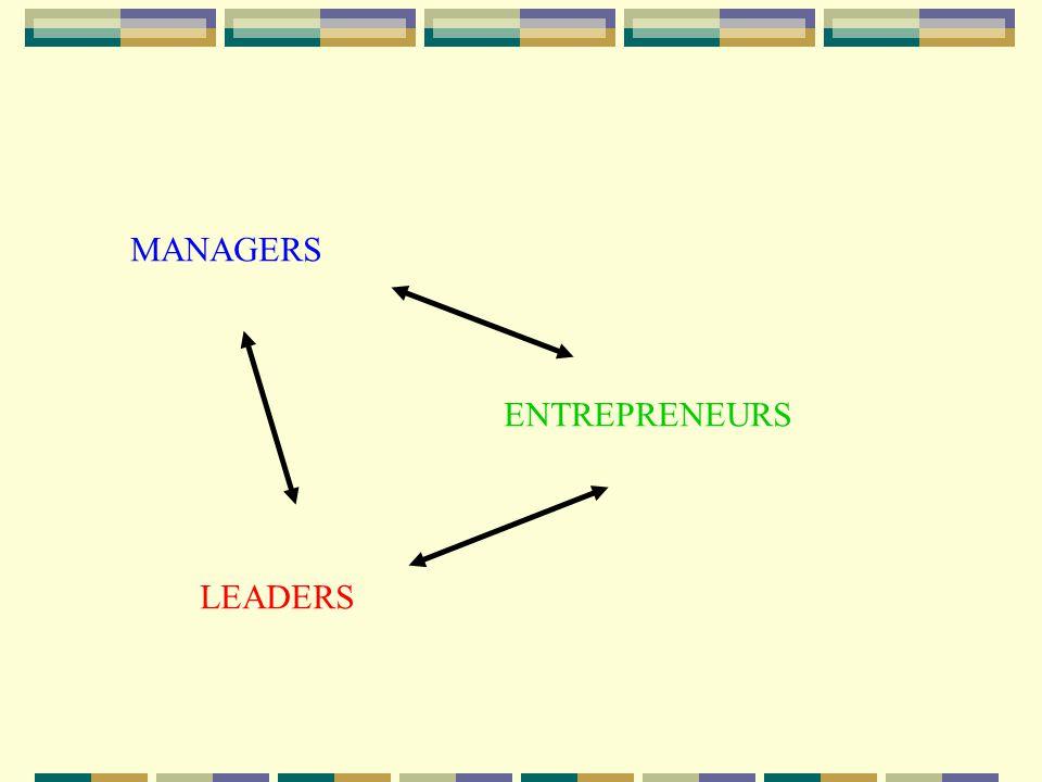 MANAGER ENTREPRENEUR LEADER