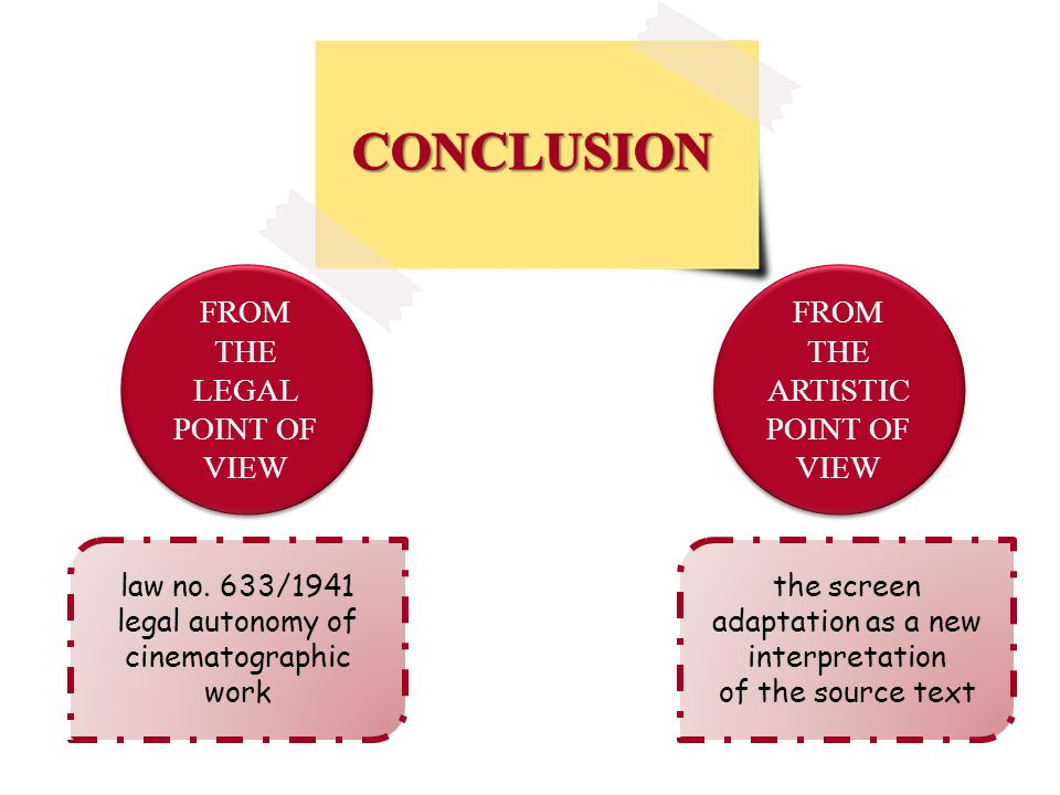 FROM THE LEGAL POINT OF VIEW FROM THE ARTISTIC POINT OF VIEW law no. 633/1941 legal autonomy of cinematographic work the screen adaptation as a new in