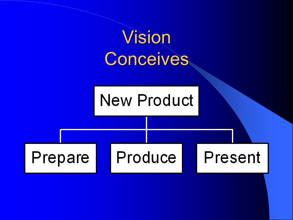 Vision Conceives