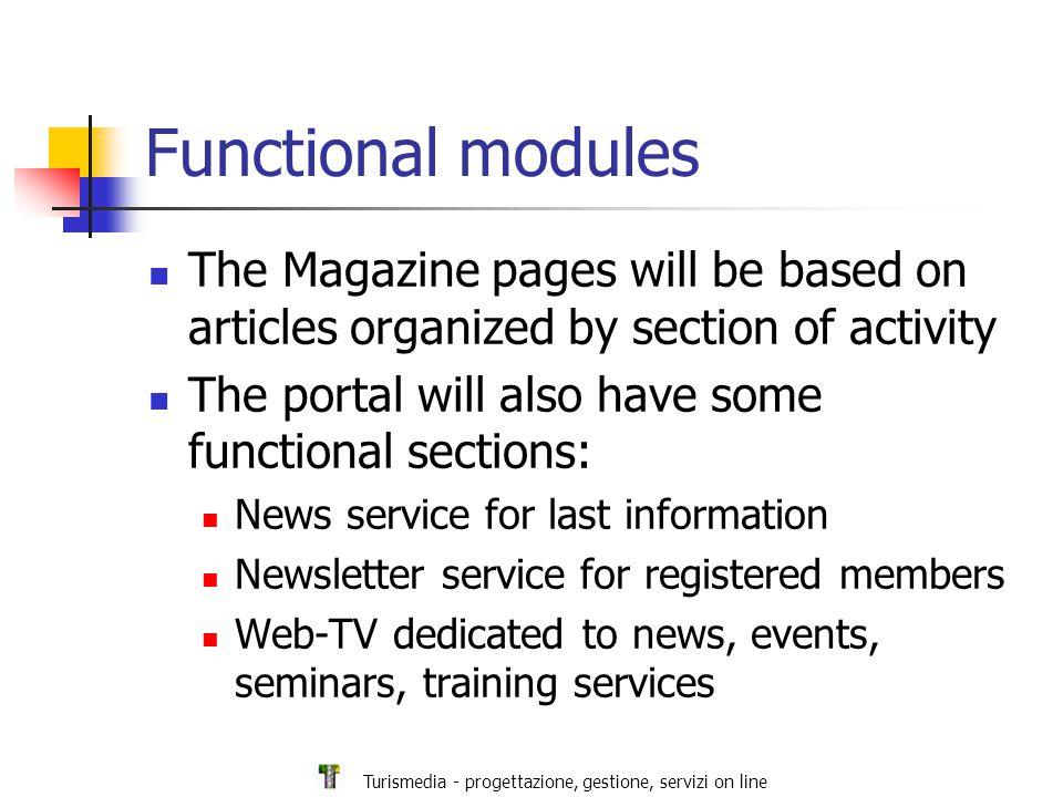 Turismedia - progettazione, gestione, servizi on line Drafts of Portal pages