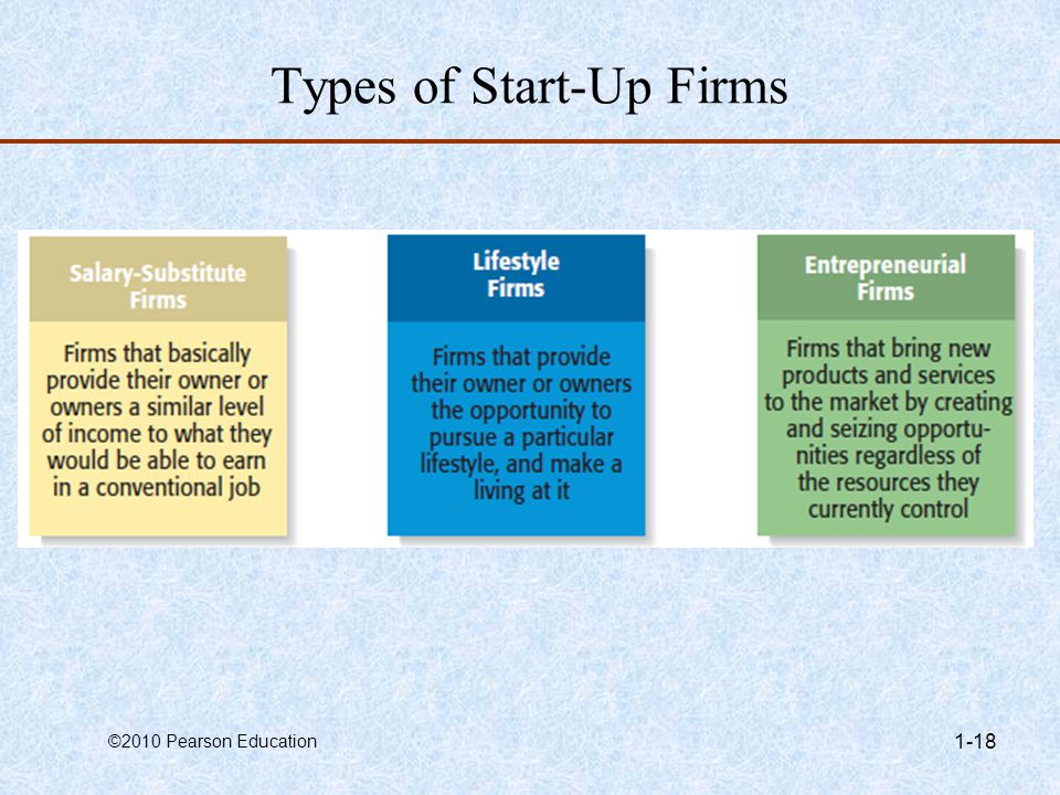 ©2010 Pearson Education 1-18 Types of Start-Up Firms