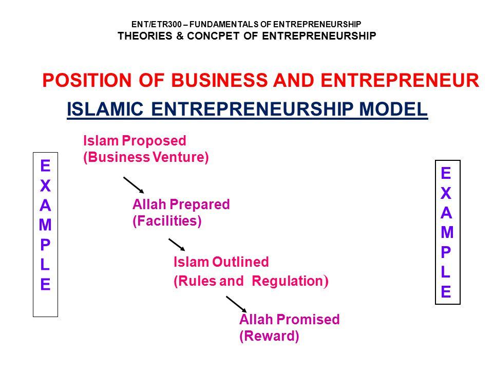 ENT/ETR300 – FUNDAMENTALS OF ENTREPRENEURSHIP THEORIES & CONCPET OF ENTREPRENEURSHIP POSITION OF BUSINESS AND ENTREPRENEUR ISLAMIC ENTREPRENEURSHIP MO