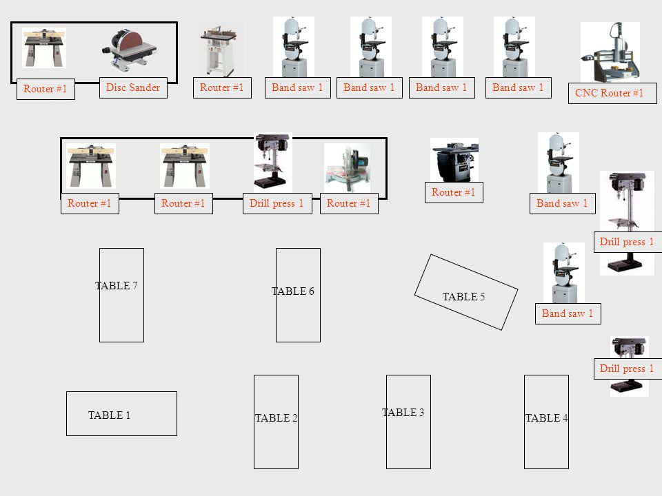 TABLE 1 TABLE 2 TABLE 3 TABLE 4 TABLE 7 TABLE 6 TABLE 5 Router #1 Disc Sander Router #1 Drill press 1Router #1 Band saw 1 Router #1 CNC Router #1 Band saw 1 Drill press 1 Band saw 1