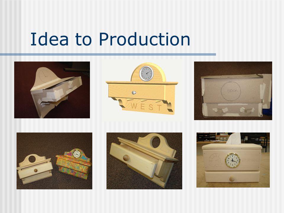 Idea to Production