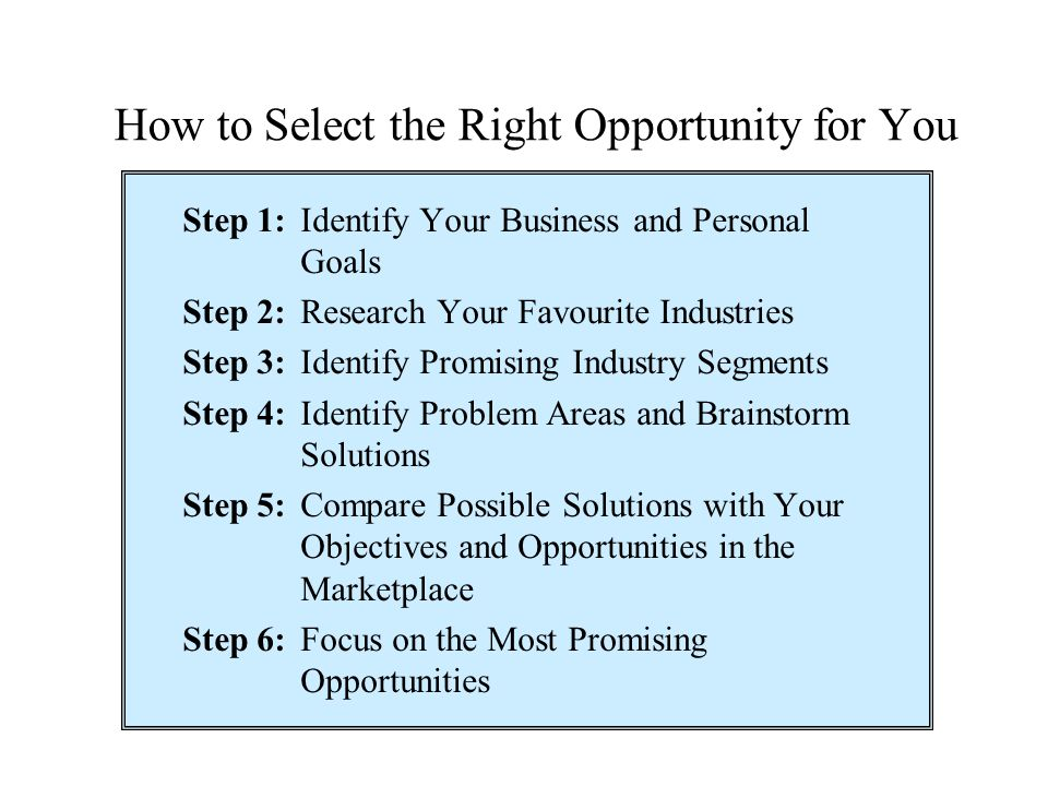 How to Select the Right Opportunity for You Step 1:Identify Your Business and Personal Goals Step 2:Research Your Favourite Industries Step 3:Identify
